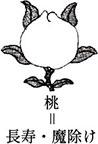 三多紋-桃 | 銀山上の畑焼