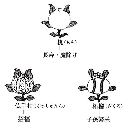 三多紋 | 銀山上の畑焼陶芸センター